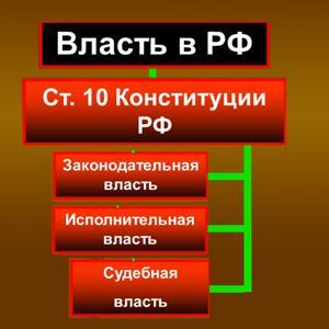 Органы власти Новоржева
