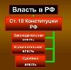 Органы власти в Новоржеве